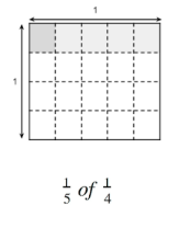 fraction of a fraction